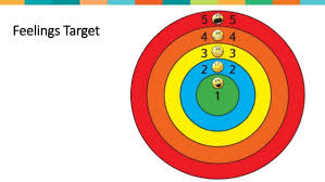 Unstuck And On Target Improving Executive Function On Task