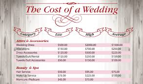 Wedding Detail Checklist Wedding Expenses Magdalene Project Org