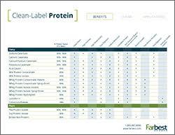 Whey Protein Brand Comparison Chart Whey Protein Farbest Brands