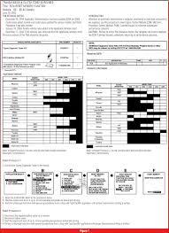 Toyota Gear Ratio Color Chart Gears Magazine Correcting Toyota U140 U240 Shift Troubles