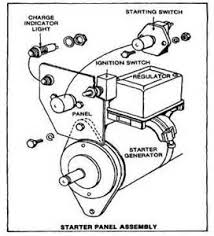 mando alternator wiring diagram images ford alternator wiring starter generator wiring diagram tpub