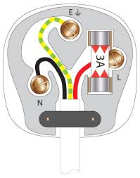 uk a plugs bs plug old colour wiring how to wire a plug some old appliances have the old black red and green cable colours in the flex as these colours have not been used since 1971 the flex is likely to be
