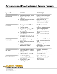 Resume Format Types Lcysne Com