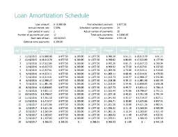 Amortization Schedule Formula Excel Amortization Schedule Excel Formula Loan With Extra Payments Table