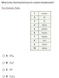 What Is The Chemical Formula For Carbon Tetrafluoride