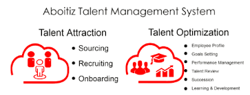 Talent Management System Unboxing The Aboitiz Talent Management System Aboitiz Eyes