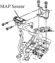 map sensor wiring diagram f150 wiring diagram libraries repair guides components u0026 systems manifold absolute pressuremap sensor wiring diagram f150 12