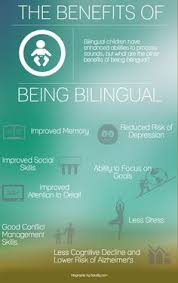 how the brain benefits from being bilingual infographic brain  the benefits of growing up bilingual are many and now new data further