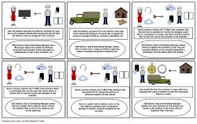 User Story Coursera Ad Storyboard By Dhawanaseem