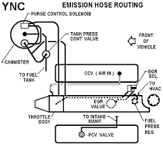 camaro iroc z 1989 picture galleri tpi engine vacuum diagram