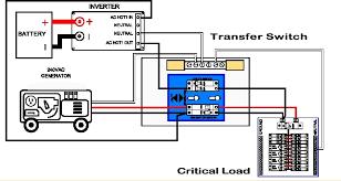 wiring a transfer switch diagram generator automatic transfer gentran transfer switch wiring diagram at Generator Manual Transfer Switch Wiring Diagram