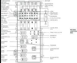 2002 lexus es300 fuse box diagram yogapositions club fuse box 2002 ford explorer xlt wiring diagram for trailer connector ford explorer fuse panel fuses an relays box 2002 lexus es300