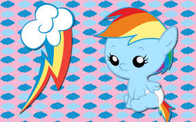 My Little Pony Personality Chart Short Starting Of Easy My Little Pony Quiz