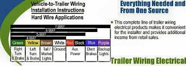 trailer wiring color code trailer image wiring diagram chevy trailer wiring color code chevy wiring diagrams on trailer wiring color code 7 way