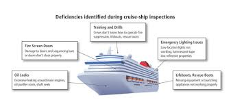 ship emergency lighting regulations. problems with fire safety, crew training and evacuation equipment were highlighted in the u.s. coast guard\u0027s list of cruise-ship deficiencies most ship emergency lighting regulations h