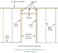 Bifold Door Rough Opening Chart Crazymba Club