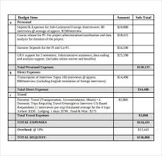 Grant Budget Template Pdf Grant Writing Proposal