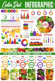 Rainbow Fruits And Vegetables Chart Color Diet Vector Infographics With Vegetarian Food Ingredients