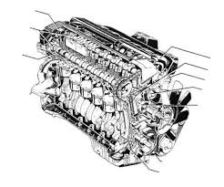m50 the best engine for bmw 3 bmw e36 used bmw 3 series the m50 is the best engine for bmw 3 series