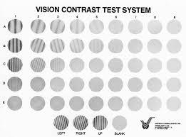 5 Sample Vcts 6500 Contrast Sensitivity Chart Source