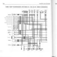 diagrama kawasaki gpz1000rx diagrama eléctrico wiring diagram kawasaki gpz1000rx