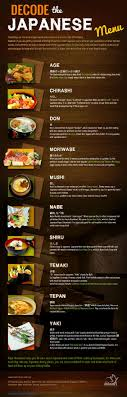 Decode The Japanese Menu Via Shin Minori Japanese Restaurant