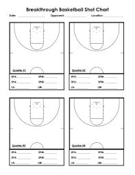 Basketball Shot Chart Basketball Shot Chart Printable Pdf Download Better