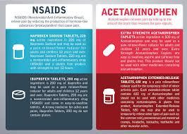 Do Write My Paper Ibuprofen 200 Mg Capsules Dosage