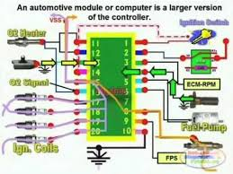 ecm circuit & wiring diagram youtube maruti 800 wiring diagram download at Ecm Wiring Diagram