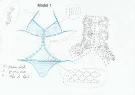 Free Crochet Bikini Pattern Magnificent Inspiration Ideas