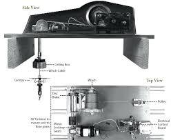 full size of chandelier light lift kit motor home depot lbs capacity improvement wonderful 5 all