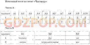 ГДЗ тесты по русскому языку класс Селезнёва онлайн на net 3 Итоговый тест по теме Частица