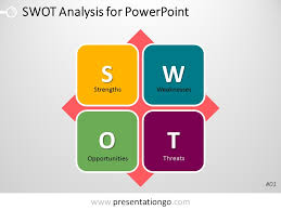 ppt smart art smartart the free powerpoint template library
