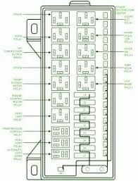 similiar dodge charger fuse map keywords fuse box diagram for 2006 dodge charger fuse automotive service and