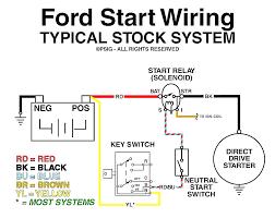 starter solenoid wiring diagram wiring diagram floraoflangkawi org wiring diagram for gm starter solenoid at Wiring Diagram For A Starter Solenoid