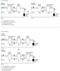 lutron 4 way dimmer wiring diagram lutron caseta 4 way dimmer wiring 3 way dimmer switch on both ends lutron dimmer switch wiring diagram 3 way switch schematic leviton 4 way switch wiring examples