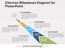 Chevron Organizational Chart 2018 Chevron Milestones Diagram For Powerpoint Presentationgo Com