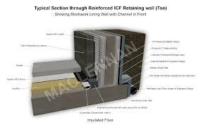 Small Picture Basement Construction Design Contractors