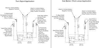 boss plow wiring diagram boss auto wiring diagram schematic boss plow wiring harness diagram solidfonts on boss plow wiring diagram