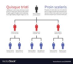 Mlm Hierarchy Chart Pyramid Hierarchy Chart Business Organization