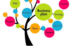 Creating And Presenting A Business Plan Training Day Derby