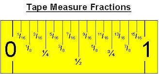 Standard Tape Measurement Chart Tape Measure Fractions Group Picture Image By Tag In