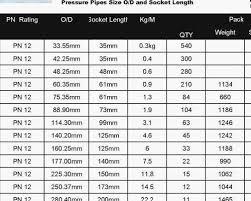 Minimum Rotor Thickness Chart Ford Bedowntowndaytona Com