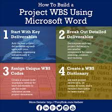 How To Build A Work Breakdown Structure Wbs For Your Project Using