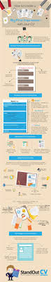 best images about cv cover letter how to make a big impression your cv infographic career resume