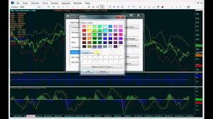 Open Source Stock Charting Software Open Source Forex Charting Software Top 10 Best Free Stock