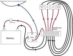 simple motorcycle wiring diagram for choppers and cafe racers motorcycle distribution block and power relay diagram canyon chasers