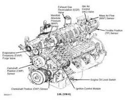 watch more like 98 buick century engine 91 buick lesabre engine diagram on 1992 buick century engine diagram