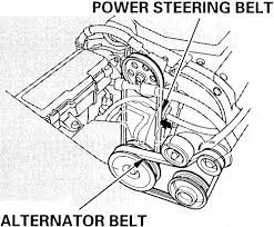 similiar 2004 honda accord v6 serpentine belt diagram keywords 2000 odyssey honda 3 5l v6 engine diagram wiring diagram website
