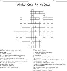 These are not phonetic alphabets as in those used to guide pronounciation, rather they are a selection of alphabets used, particularly by radio operators, to spell out words. Whiskey Oscar Romeo Delta Crossword Wordmint